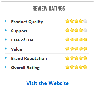 Product Quality,Support,Ease of Use,Value,Brand Raputation,Overall Rating